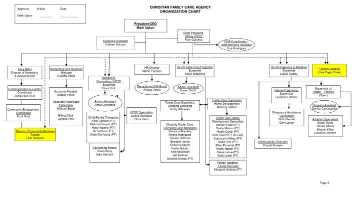 CHRISTIAN FAMILY CARE AGENCY