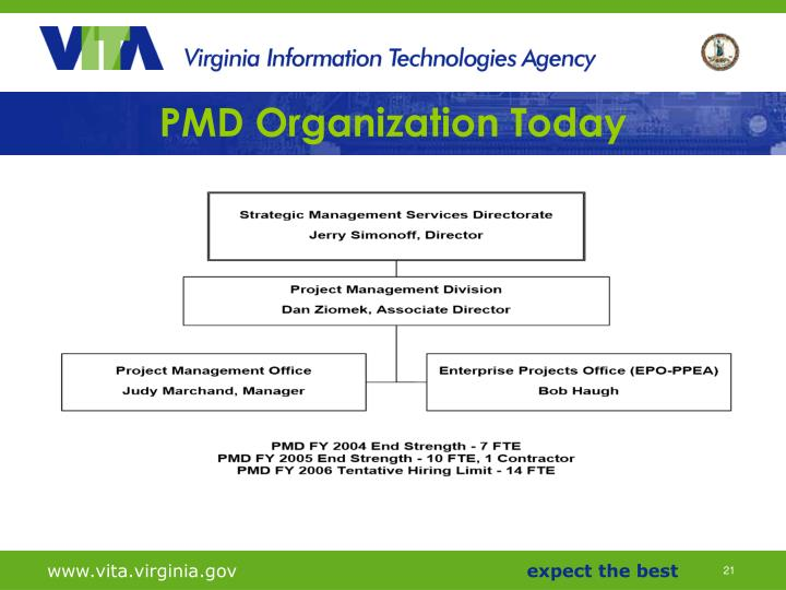 PMD Organization Today