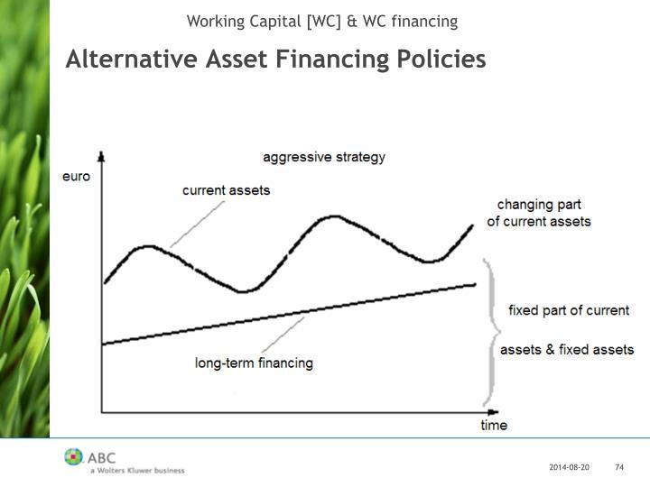 Working Capital [WC] & WC financing
