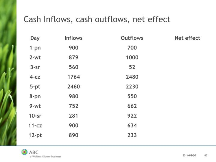 Cash Inflows, cash outflows, net effect