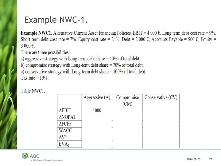 Example NWC-1.