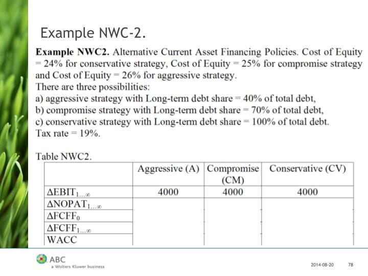Example NWC-2.