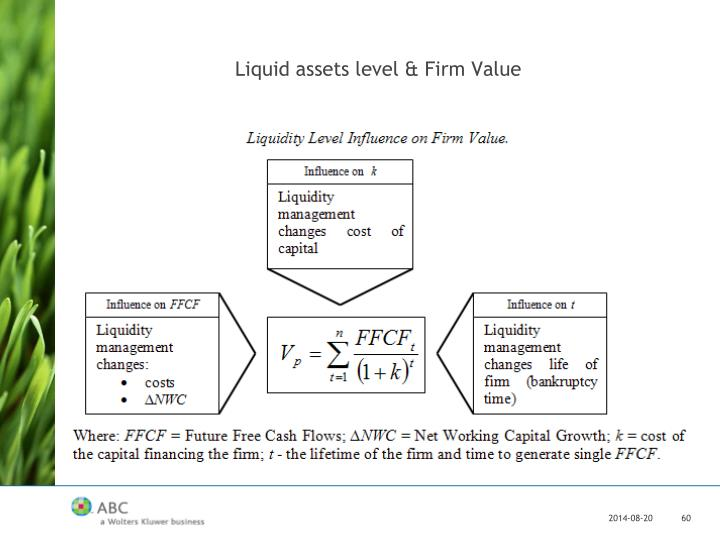 Liquid assets level & Firm Value