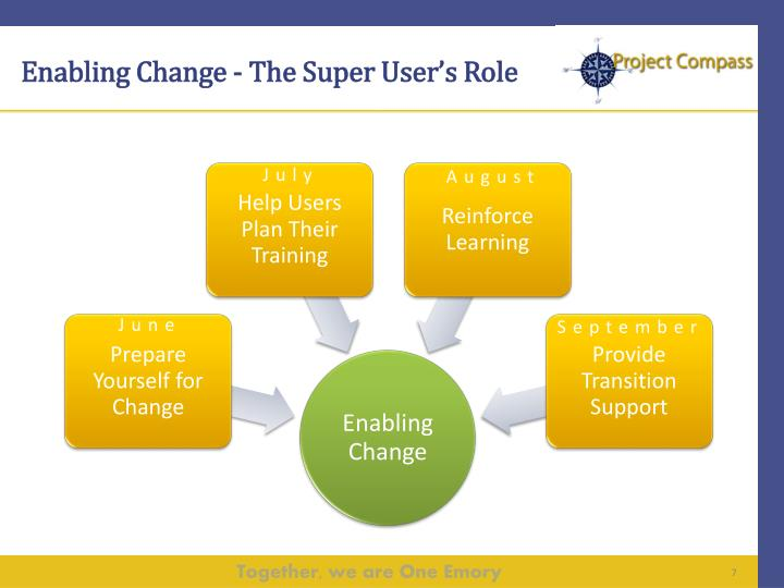 Enabling Change - The Super User's Role