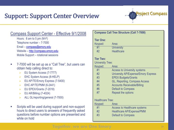 Support: Support Center Overview