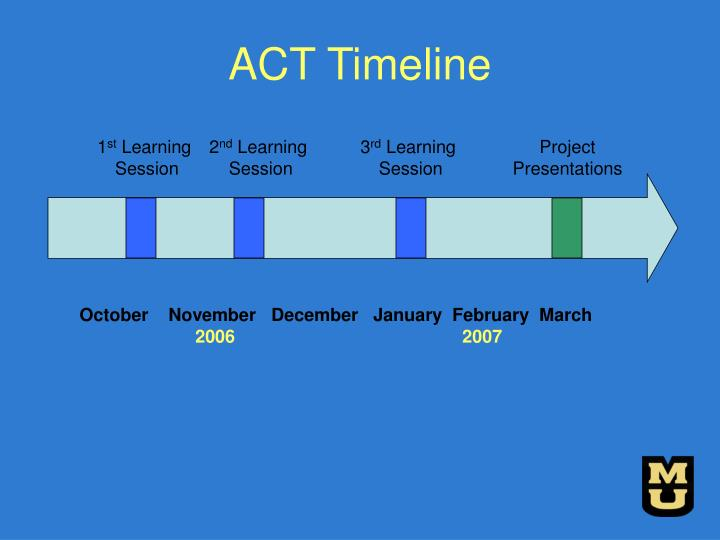 ACT Timeline
