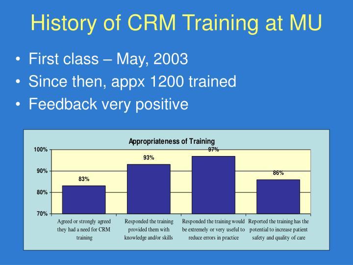 History of CRM Training at MU