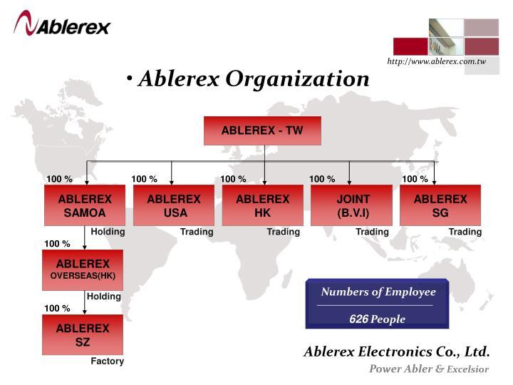 ABLEREX - TW