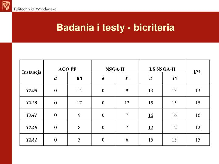 Badania i testy - bicriteria