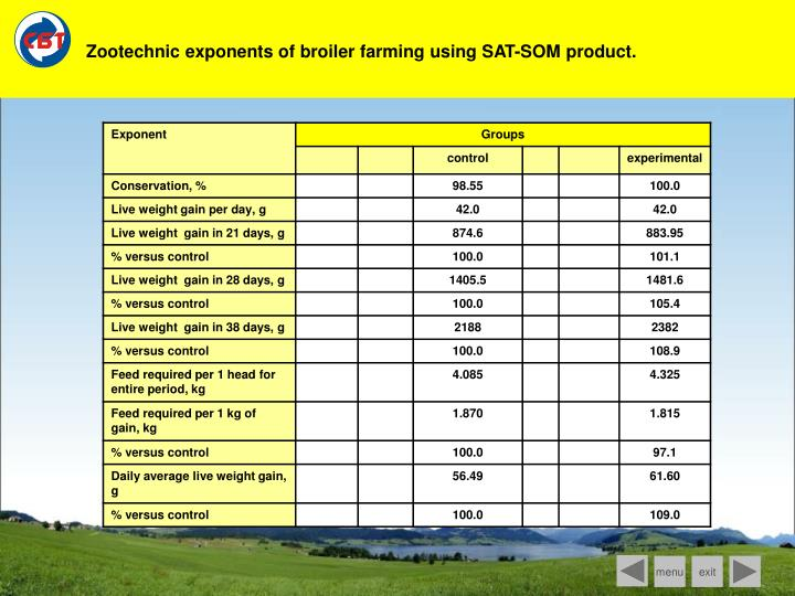 Zootechnic exponents of broiler farming using SAT-SOM product.