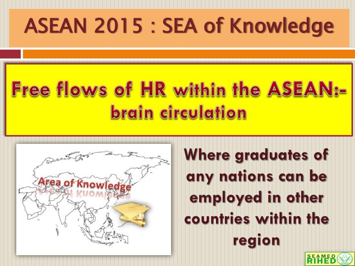 ASEAN 2015 : SEA of Knowledge