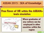 asean 2015 sea of knowledge