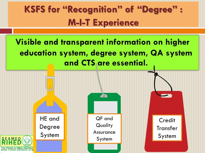 "KSFS for ""Recognition"" of ""Degree"" :"