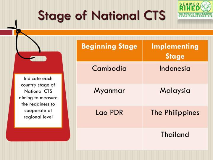 Stage of National CTS
