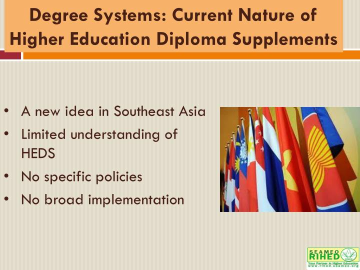 Degree Systems: Current Nature of Higher Education Diploma Supplements