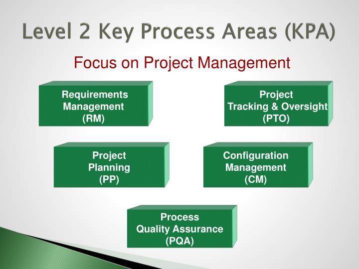 Level 2 Key Process Areas (KPA)