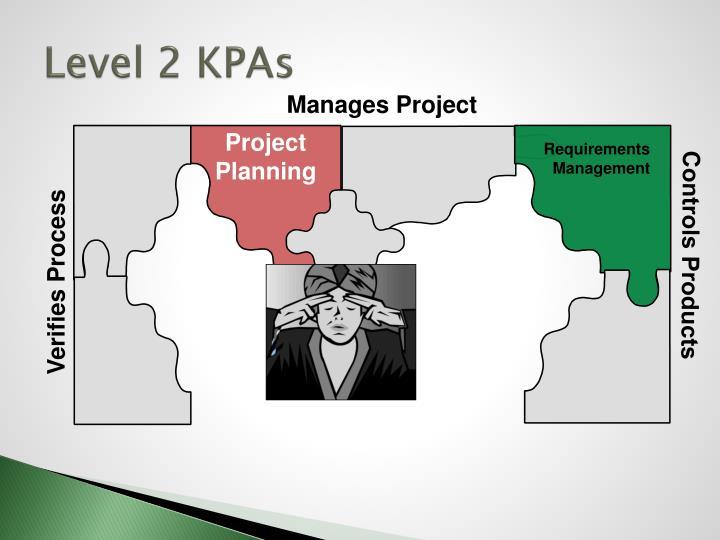 Level 2 KPAs