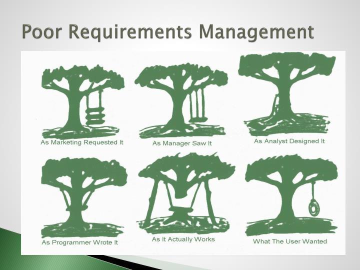 Poor Requirements Management