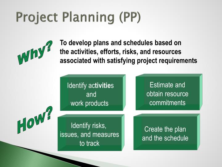 Project Planning (PP)