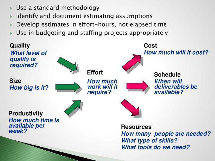 Use a standard methodology