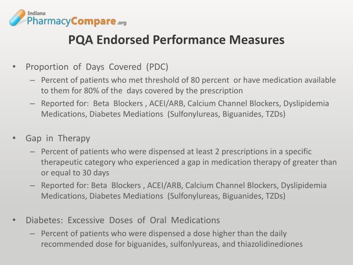 PQA Endorsed Performance Measures