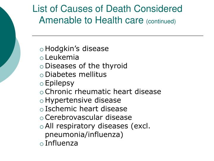 List of Causes of Death Considered