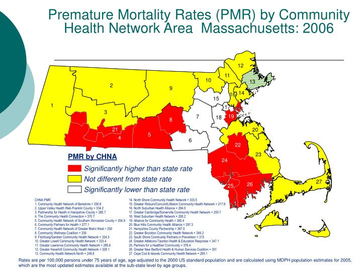 Premature Mortality Rates (PMR) by Community Health Network Area  Massachusetts: 2006