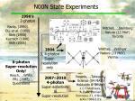 n00n state experiments