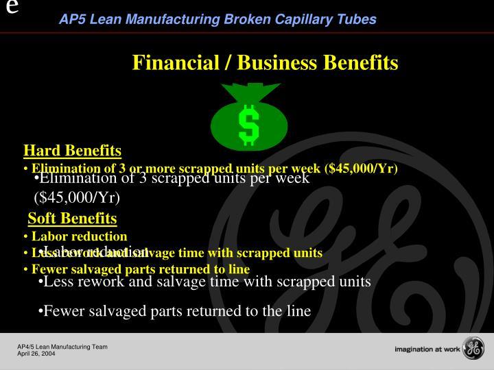 Financial / Business Benefits