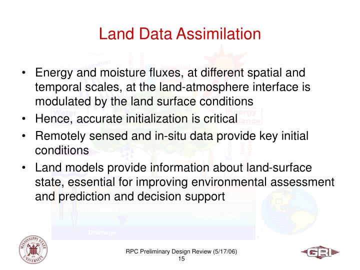Land Data Assimilation
