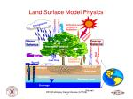 land surface model physics