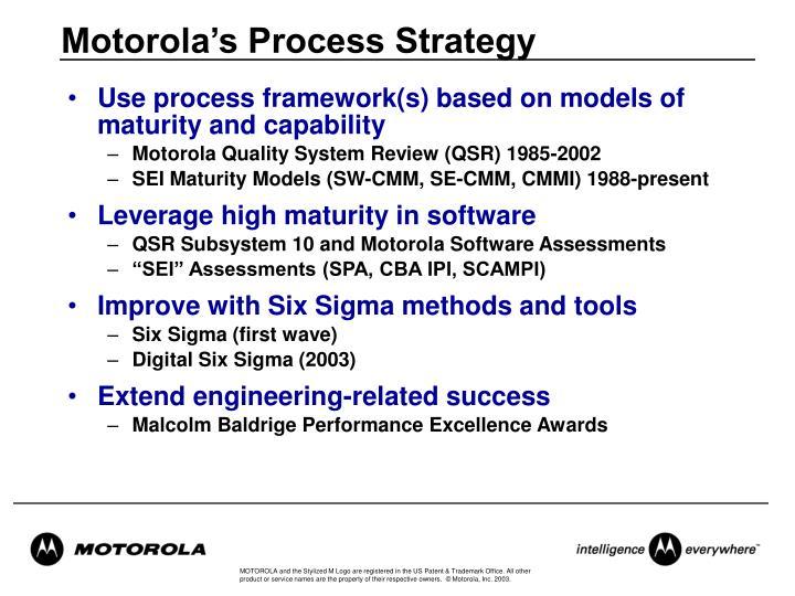 Motorola's Process Strategy