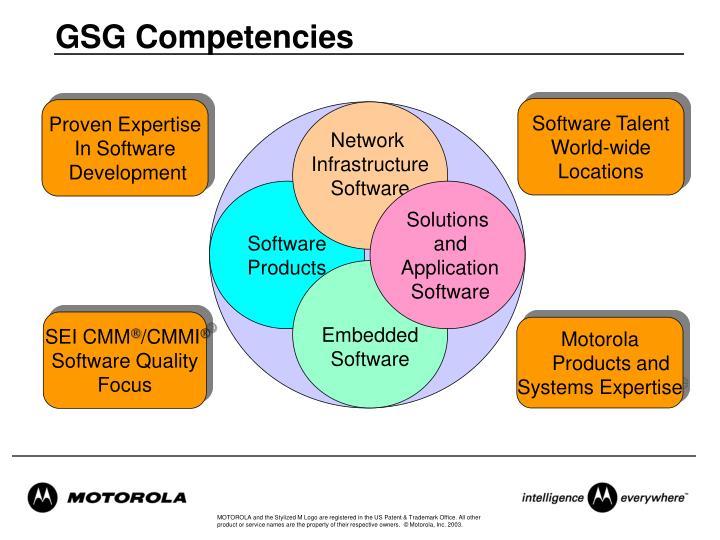 GSG Competencies