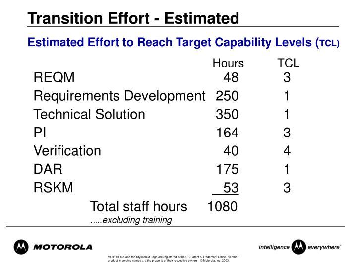 Transition Effort - Estimated