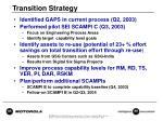 transition strategy1