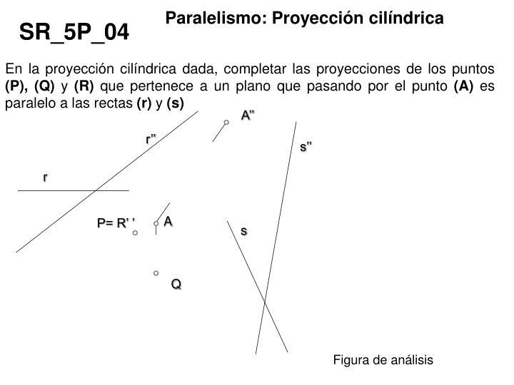 Paralelismo: Proyección cilíndrica