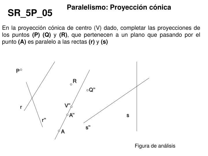 Paralelismo: Proyección cónica