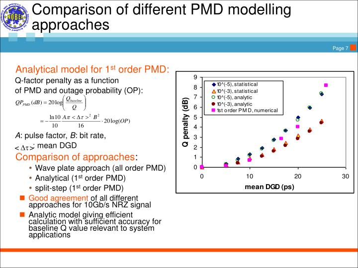 Comparison of different PMD modelling approaches
