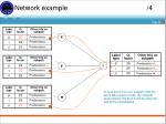 network example 4