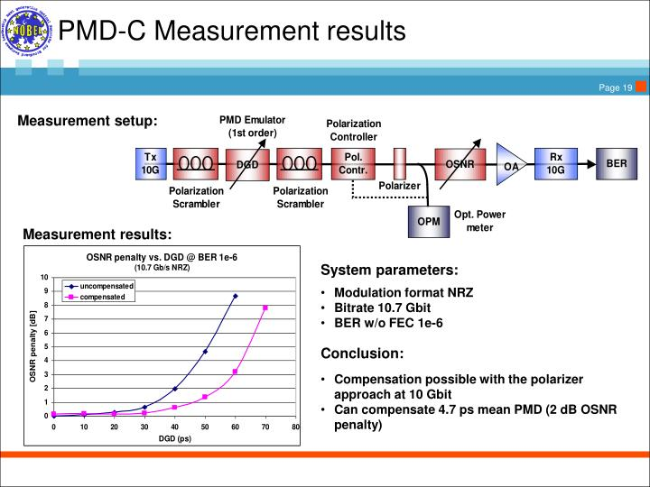 PMD-C Measurement results