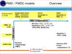 pmd pmdc models overview