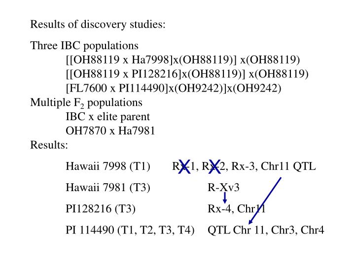 Results of discovery studies: