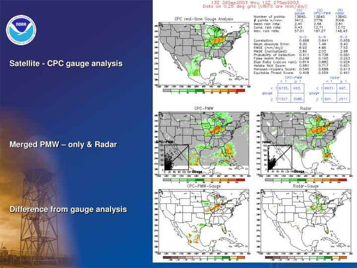 Satellite - CPC gauge analysis