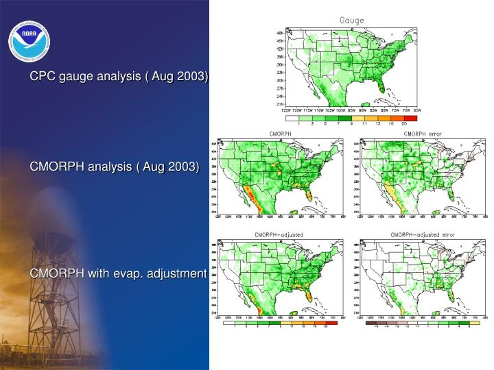 CPC gauge analysis ( Aug 2003)
