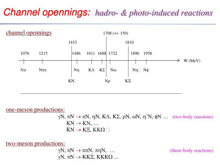 Channel opennings: