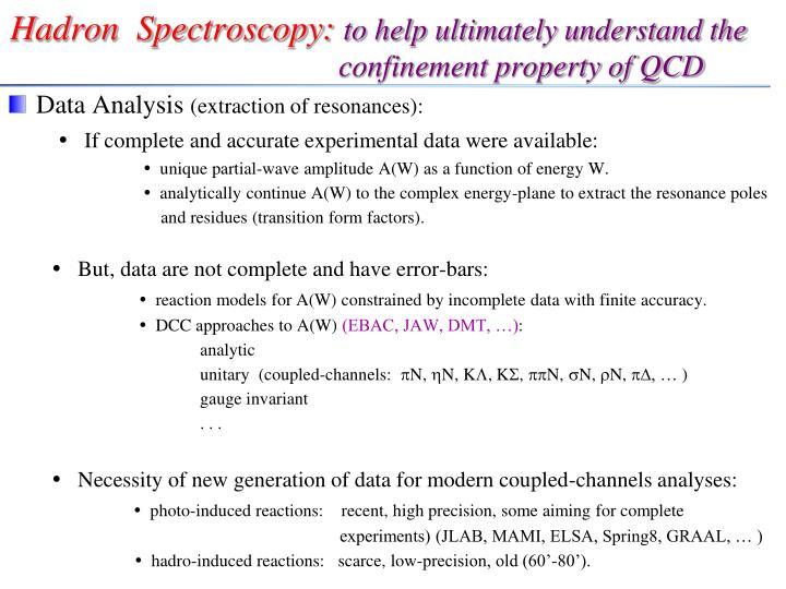 Hadron  Spectroscopy: