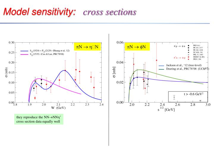 Model sensitivity: