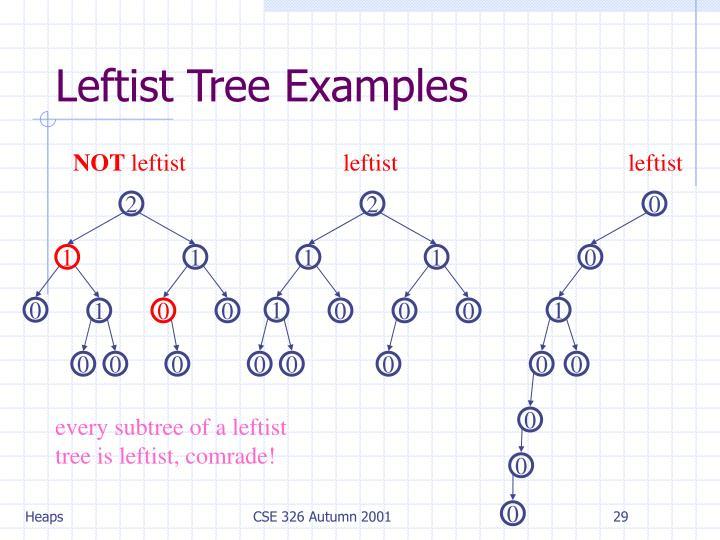 Leftist Tree Examples