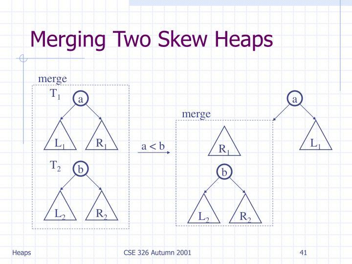 Merging Two Skew Heaps