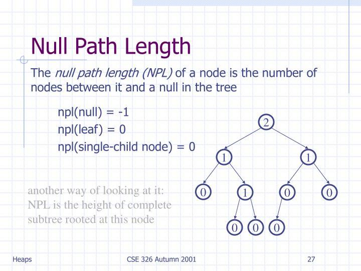 Null Path Length